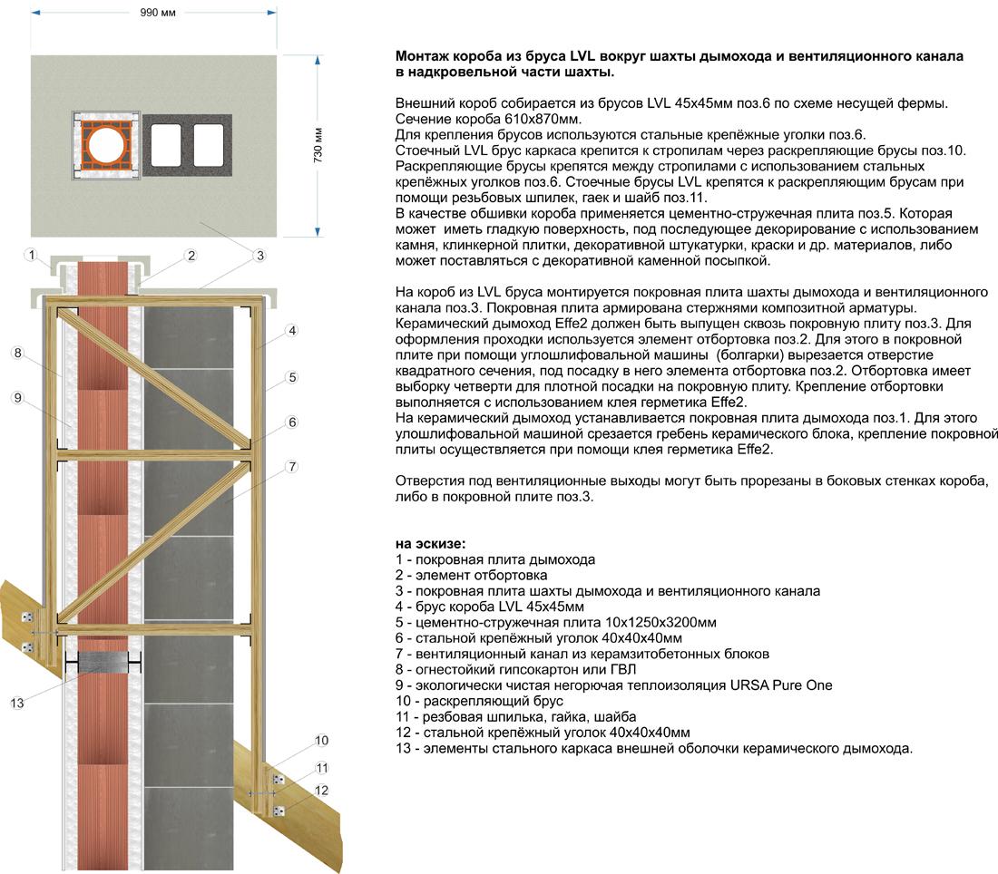 Утепление дымохода керамзитом и цементом своими руками инструкция 2