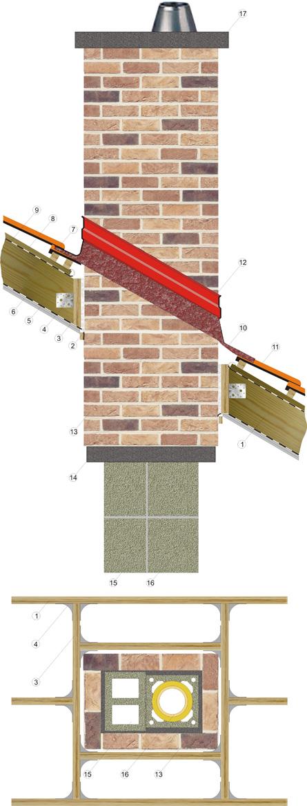 Стропильная система через дымоход подключить газовую колонку через дымоход