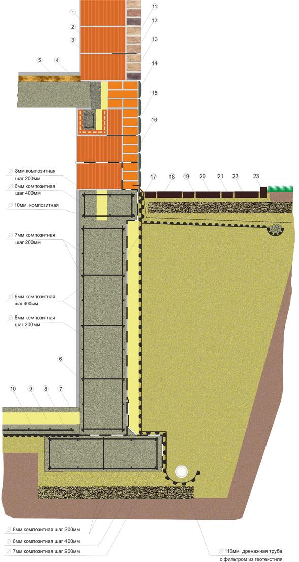 гидроизоляция кирпичных стен 1 го этажа ценам