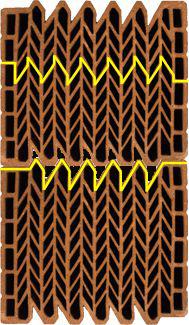 кладка внешней стены из керамического блока Кайман30 путь теплового потока