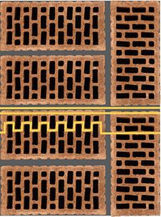 кладка внешней стены из двойного щелевого кирпича
