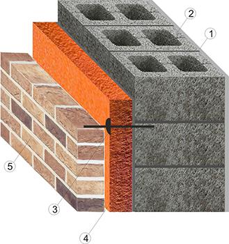 кладка внешней стены из керамзитобетонного блока с утепление экструдированным пенополистиролом