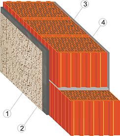 Конструкция внешней стены с применением теплоэффективного керамического блока, облицованного декоративной штукатуркой